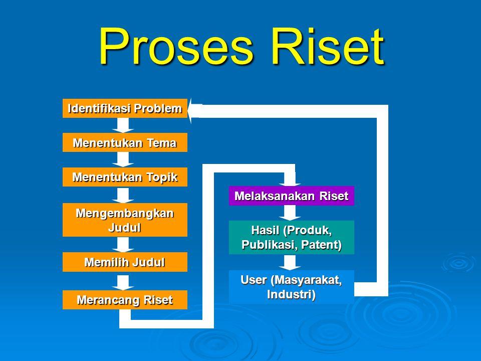 Proses Riset Hasil (Produk, Publikasi, Patent) Melaksanakan Riset User (Masyarakat, Industri) Menentukan Tema Identifikasi Problem Menentukan Topik Me