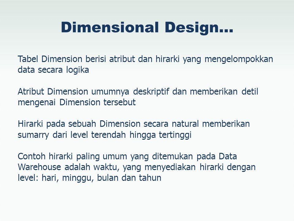 Dimensional Design… Tabel Dimension berisi atribut dan hirarki yang mengelompokkan data secara logika Atribut Dimension umumnya deskriptif dan memberi
