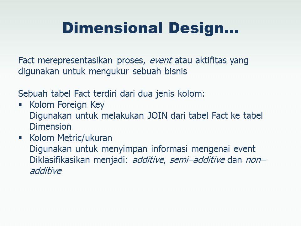 Dimensional Design… Fact merepresentasikan proses, event atau aktifitas yang digunakan untuk mengukur sebuah bisnis Sebuah tabel Fact terdiri dari dua