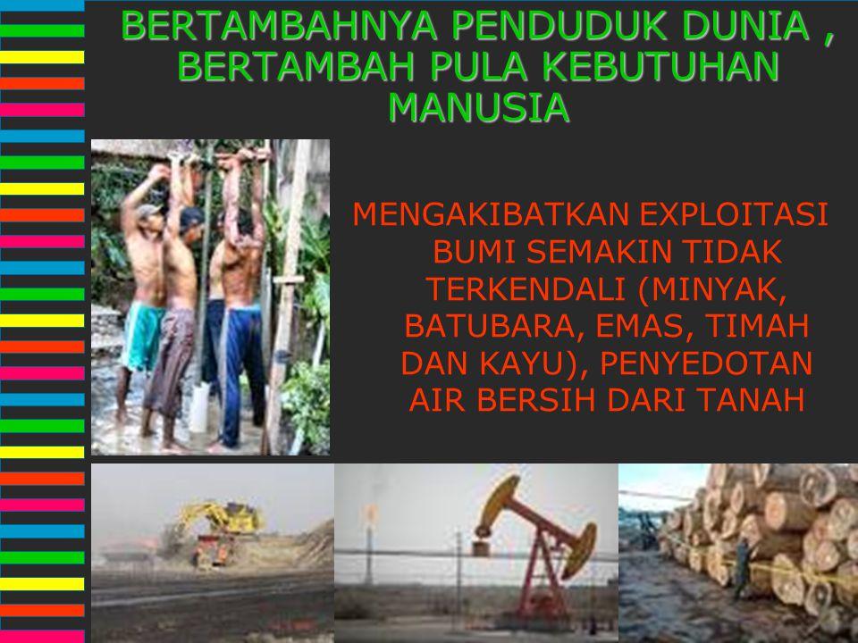 DAMPAK PEMENUHAN KEBUTUHAN MANUSIA SECARA TIDAK TERKENDALI Papan, Pangan, Air, Lingkungan dan Industri MENIMBULKAN KERUSAKAN ALAM Penggundulan Hutan, Banjir, Sulit Air bersih, Pemanasan Global, Bertambahnya Penyakit, Polusi Udara dan Lainnya