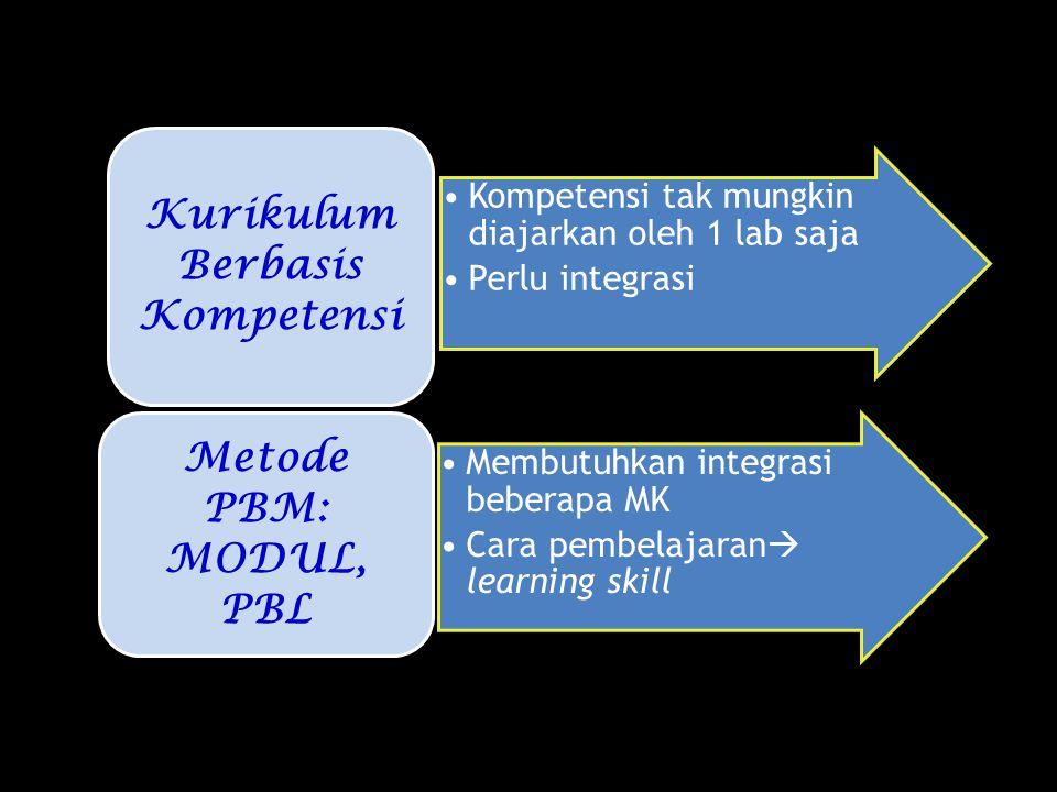 •Kompetensi tak mungkin diajarkan oleh 1 lab saja •Perlu integrasi Kurikulum Berbasis Kompetensi •Membutuhkan integrasi beberapa MK •Cara pembelajaran  learning skill Metode PBM: MODUL, PBL