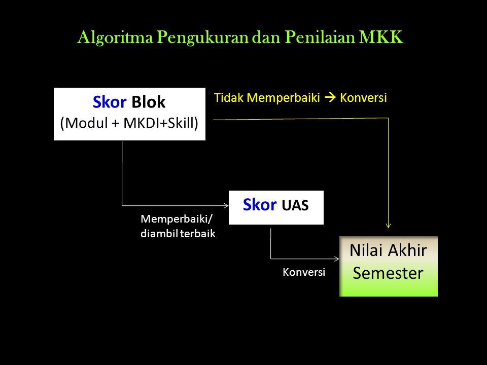 Skor Blok (Modul + MKDI+Skill) Nilai Akhir Semester Skor UAS Tidak Memperbaiki  Konversi Memperbaiki/ diambil terbaik Konversi Algoritma Pengukuran dan Penilaian MKK
