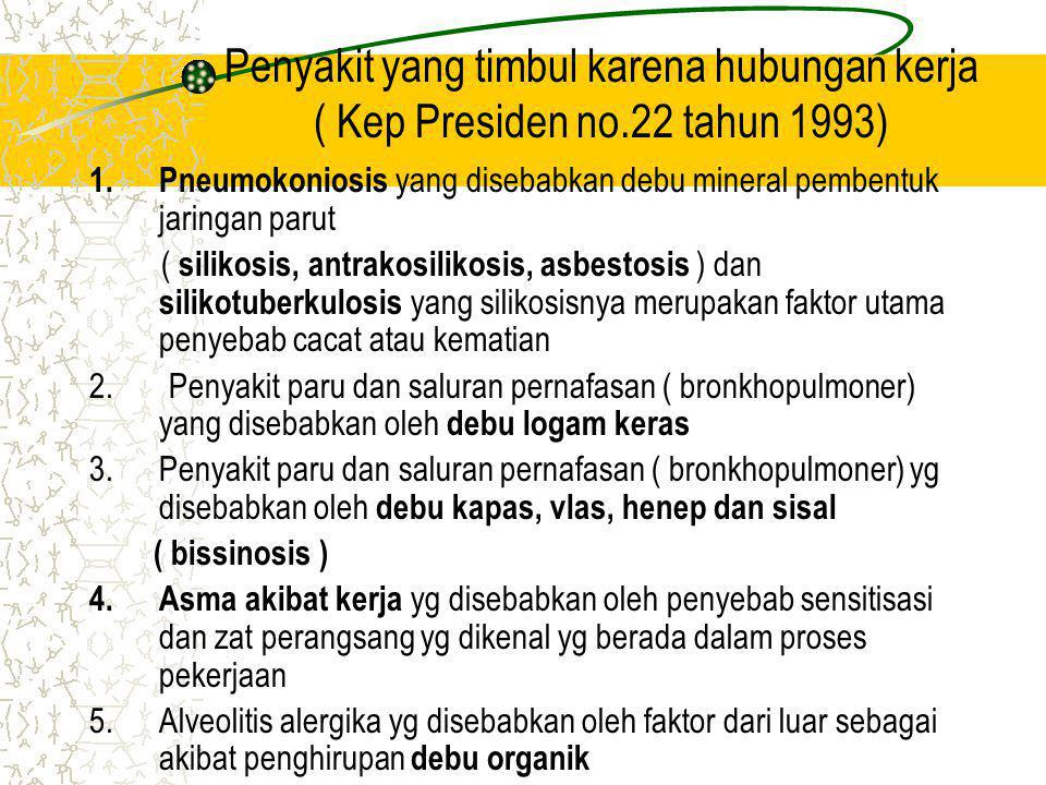 Penyakit yang timbul karena hubungan kerja ( Kep Presiden no.22 tahun 1993) 1.Pneumokoniosis yang disebabkan debu mineral pembentuk jaringan parut ( s
