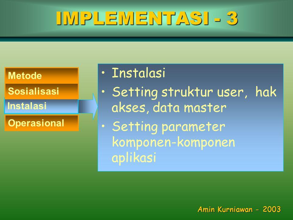 •Instalasi •Setting struktur user, hak akses, data master •Setting parameter komponen-komponen aplikasi Instalasi Sosialisasi Metode IMPLEMENTASI - 3 Operasional Amin Kurniawan - 2003