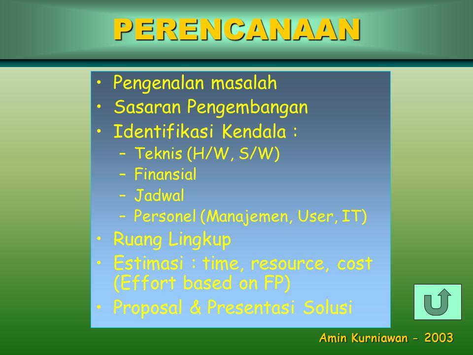 •Pengenalan masalah •Sasaran Pengembangan •Identifikasi Kendala : –Teknis (H/W, S/W) –Finansial –Jadwal –Personel (Manajemen, User, IT) •Ruang Lingkup •Estimasi : time, resource, cost (Effort based on FP) •Proposal & Presentasi SolusiPERENCANAAN Amin Kurniawan - 2003