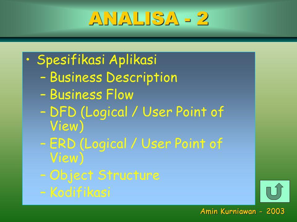 •Application Description •Application Flow •DFD (Physical / Developer Point of View) •ERD (Physical / Developer Point of View) •Data Dictionary •Function Description •StandardDESAIN Amin Kurniawan - 2003