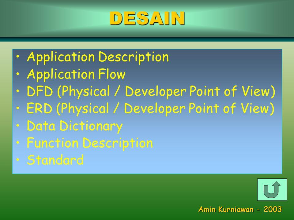 •Standar Program –Header –Komentar –Indentasi –Penamaan variabel / keyword •Fleksibel Input Device •Error Message Standard •Undoable actionKONSTRUKSI Amin Kurniawan - 2003