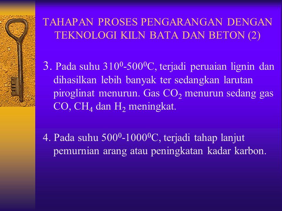 3. Pada suhu 310 0 -500 0 C, terjadi peruaian lignin dan dihasilkan lebih banyak ter sedangkan larutan piroglinat menurun. Gas CO 2 menurun sedang gas