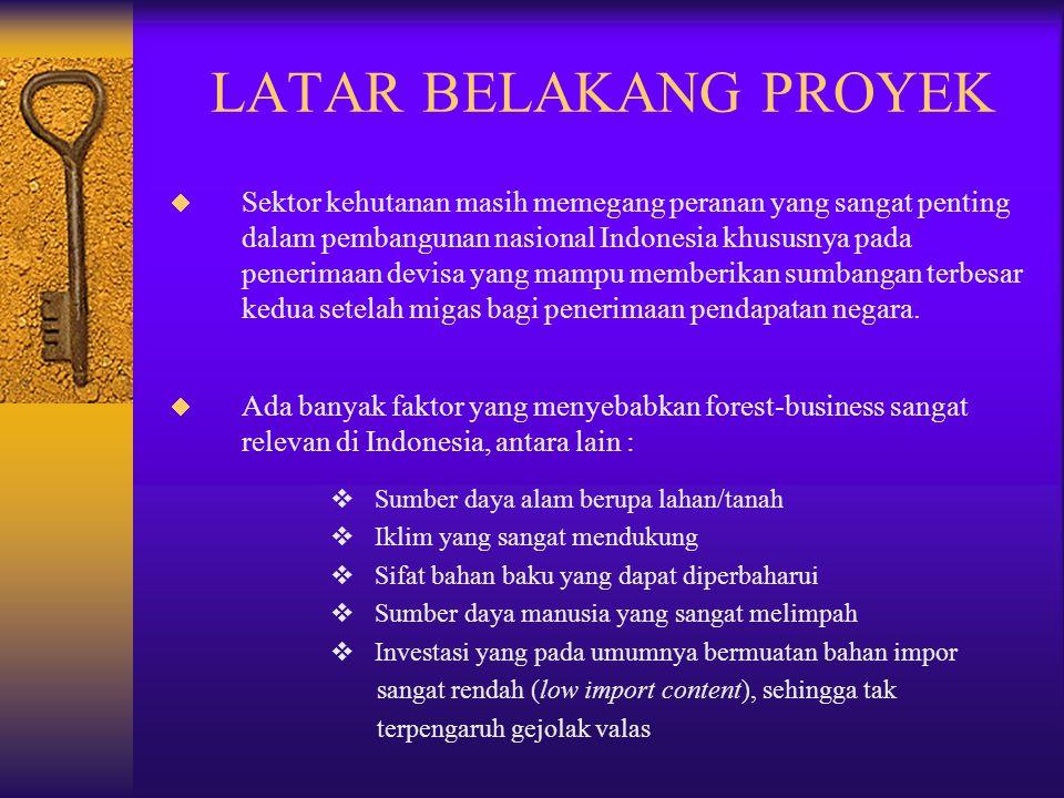 LATAR BELAKANG PROYEK  Sektor kehutanan masih memegang peranan yang sangat penting dalam pembangunan nasional Indonesia khususnya pada penerimaan dev