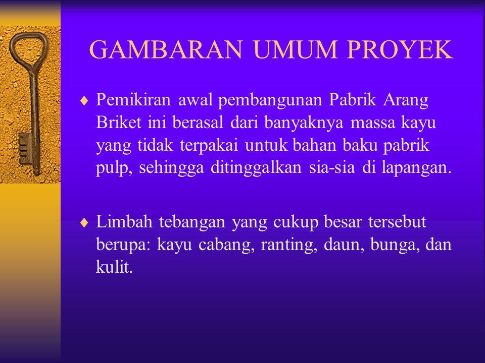 PROSES PRODUKSI ARANG BRIKET (1) 1.