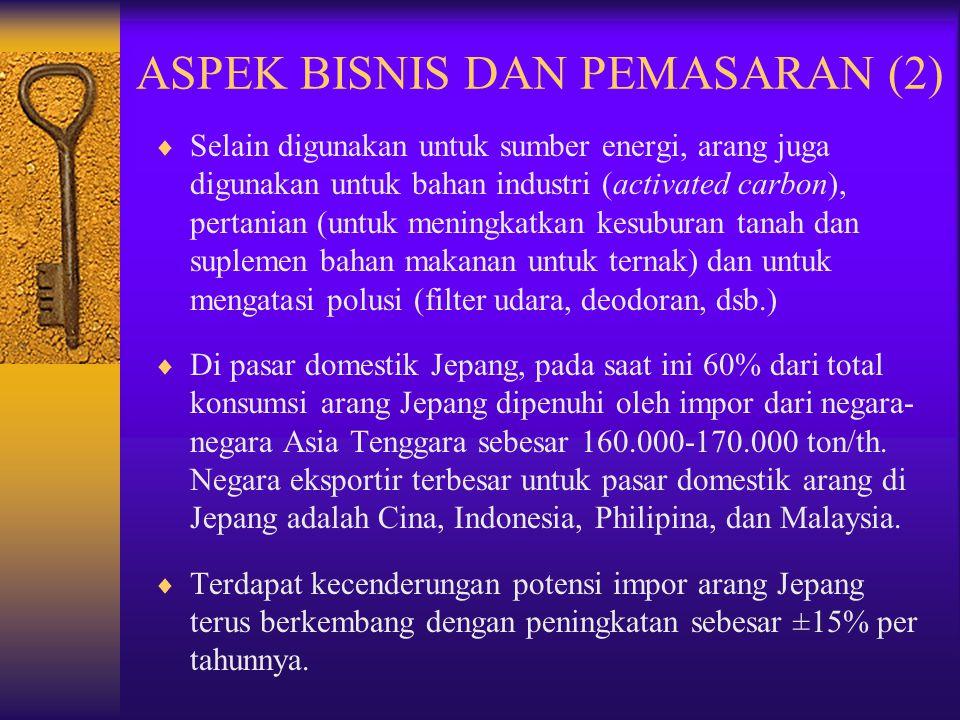 ASPEK TEKNIS PROYEK Spesifikasi Pabrik :  Kapasitas output 60 ton/hari atau 18.000 ton/tahun  Perkiraan tingkat efisiensi (output/input) = 20%.