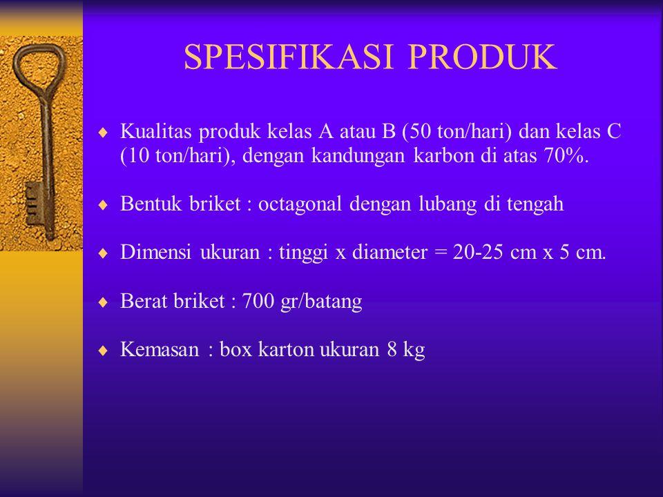 SPESIFIKASI PABRIK (1) a.Sistem proses yang digunakan (terdiri dari 3 lini) : 1.