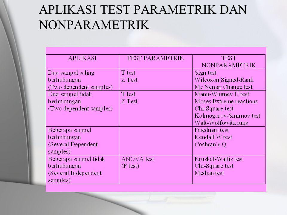 APLIKASI TEST PARAMETRIK DAN NONPARAMETRIK