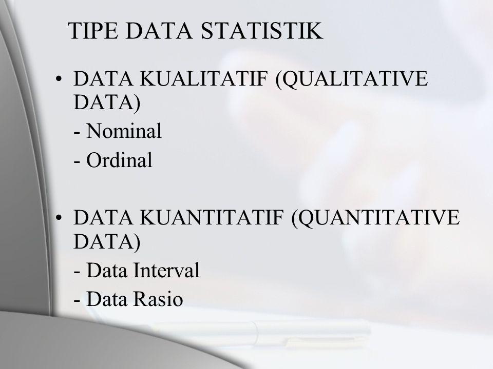 TIPE DATA STATISTIK •DATA KUALITATIF (QUALITATIVE DATA) - Nominal - Ordinal •DATA KUANTITATIF (QUANTITATIVE DATA) - Data Interval - Data Rasio