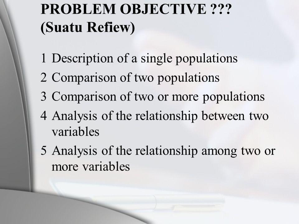 PROBLEM OBJECTIVE ??? (Suatu Refiew) 1Description of a single populations 2Comparison of two populations 3Comparison of two or more populations 4Analy