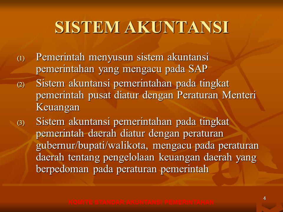 KOMITE STANDAR AKUNTANSI PEMERINTAHAN 3 IMPLEMENTASI STANDAR PENGGUNA LPJ KEUANGAN ( STAKE HOLDERS ) RAKYAT DPR/DPRD EKSECUTIF MASYARAKAT INTERNASIONAL (NEGARA DONOR/LEMBAGA INTERNTL) PERATURAN PERUNDANGAN TERKAIT GOVERNMENT FINANCE STATISTICS (GFS) STANDAR AKUNTANSI INTERNASIONAL STANDAR AKUNTANSI PEMERINTAHAN SISTEM AKUNTANSI PEMERINTAHAN ORGANISASI/ENTITAS PELAPORAN SDM INFRASTRUKTUR (TRMSK IT)DLL IMPLEMENTASI SAP UNTUK MENGHASILKAN LAP KEUANGAN