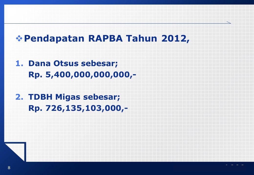  Pendapatan RAPBA Tahun 2012, 1.Dana Otsus sebesar; Rp. 5,400,000,000,000,- 2.TDBH Migas sebesar; Rp. 726,135,103,000,- 8