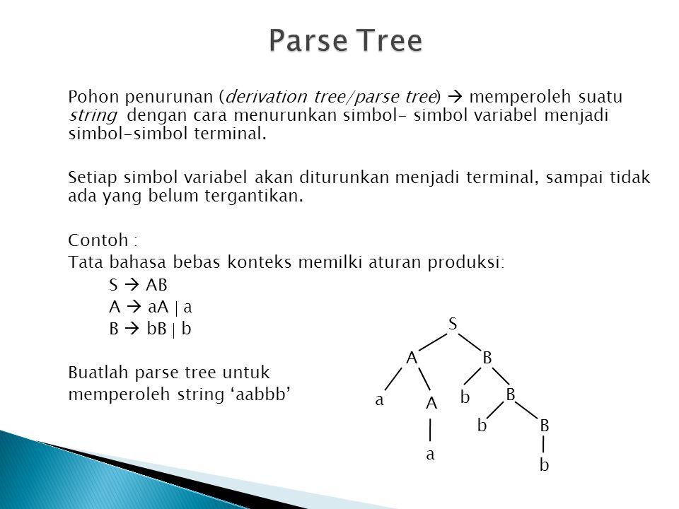 Pohon penurunan (derivation tree/parse tree)  memperoleh suatu string dengan cara menurunkan simbol- simbol variabel menjadi simbol-simbol terminal.