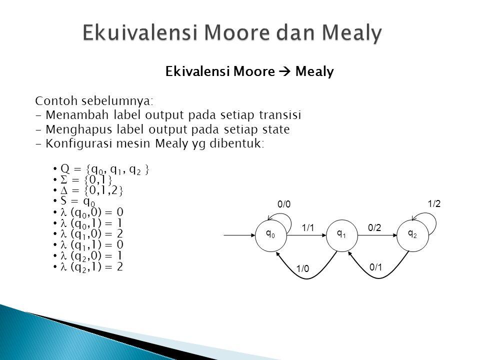 Ekivalensi Moore  Mealy Contoh sebelumnya: - Menambah label output pada setiap transisi - Menghapus label output pada setiap state - Konfigurasi mesin Mealy yg dibentuk: • Q =  q 0, q 1, q 2  •  =  0,1  •  =  0,1,2  • S = q 0 •  (q 0,0) = 0 •  (q 0,1) = 1 •  (q 1,0) = 2 •  (q 1,1) = 0 •  (q 2,0) = 1 •  (q 2,1) = 2 q2q2 q0q0 q1q1 1/0 0/1 0/0 1/1 0/2 1/2