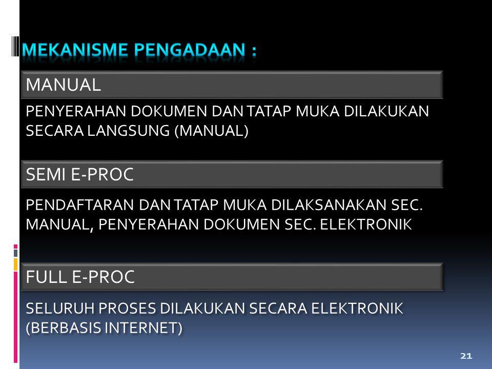 21 MANUAL SEMI E-PROC FULL E-PROC PENYERAHAN DOKUMEN DAN TATAP MUKA DILAKUKAN SECARA LANGSUNG (MANUAL) PENDAFTARAN DAN TATAP MUKA DILAKSANAKAN SEC. MA