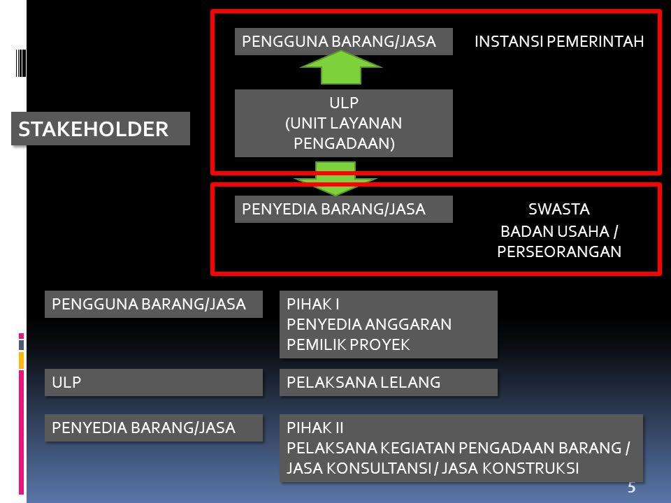 6 PROSES PENGADAAN BARANG / JASA PERENCANAAN PELAKSANAAN LELANG / PEMILIHAN PENYEDIA PELAKSANAAN KEGIATAN AUDIT PROSES SIMULTAN / TIDAK DAPAT TERHENTI SAMPAI SELURUH PROSES SELESAI TERKAIT LANGSUNG DENGAN PROSES ANGGARAN, BAIK DALAM PENETAPAN KEGIATAN, PEMBAYARAN PRESTASI KEGIATAN DAN PERTANGGUNGJAWABAN RENTAN TERHADAP KKN !!!.