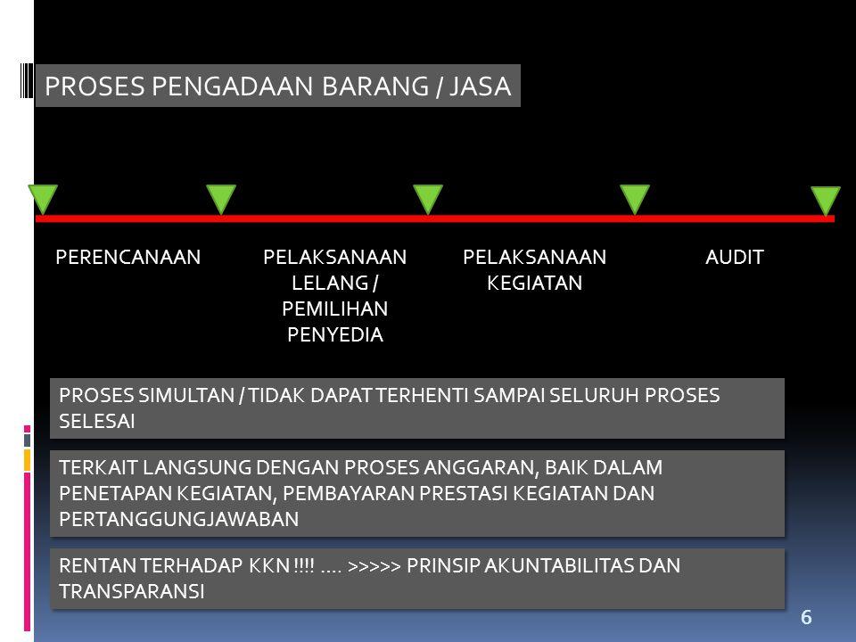 STAKEHOLDER 7 PENGGUNA ANGGARAN (PA) atau KUASA PENGGUNA ANGGGARAN (KPA) PENGGUNA ANGGARAN (PA) atau KUASA PENGGUNA ANGGGARAN (KPA) PEJABAT PEMBUAT KOMITMEN (PPK) PEJABAT PELAKSANA TEKNIK KEGIATAN (PPTK) PEJABAT YG MENGIKAT DIRI DALAM KONTRAK KERJA PEJABAT SETINGKAT KEPALA INSTANSI (KEPALA DINAS) PEJABAT / PANITIA PENERIMA HASIL PEKERJAAN BERTANGGUNG JAWAB TERH SELURUH PROSES PELAKSANAAN PEKERJAAN BERTANGGUNG JAWAB TERH EVALUASI KUALITAS HASIL PEKERJAAN