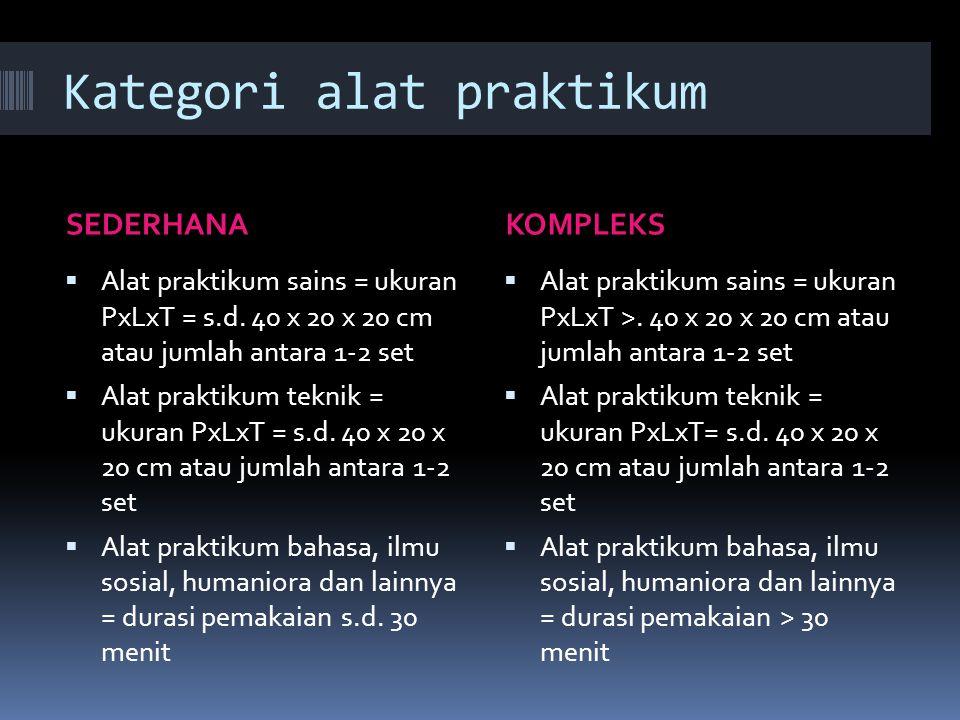 Kategori alat praktikum SEDERHANAKOMPLEKS  Alat praktikum sains = ukuran PxLxT = s.d. 40 x 20 x 20 cm atau jumlah antara 1-2 set  Alat praktikum tek