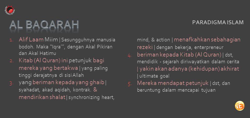 1.Alif Laam Miim. 2.Kitab (Al Quran) ini tidak ada keraguan padanya; petunjuk bagi mereka yang bertakwa, 3.(yaitu) mereka yang beriman kepada yang gha