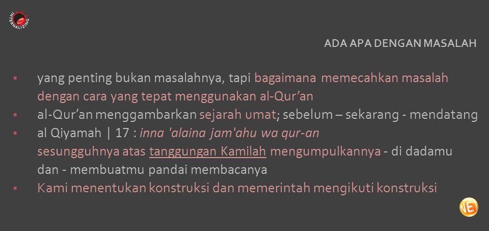 1. Dzikir | Calm - Tranquility 2. Alhamdulillah... Tauhid | Iman, Stress Management 3. ar Rahman | Kasih, Install Sistim Operasional Kecerdasan Univer