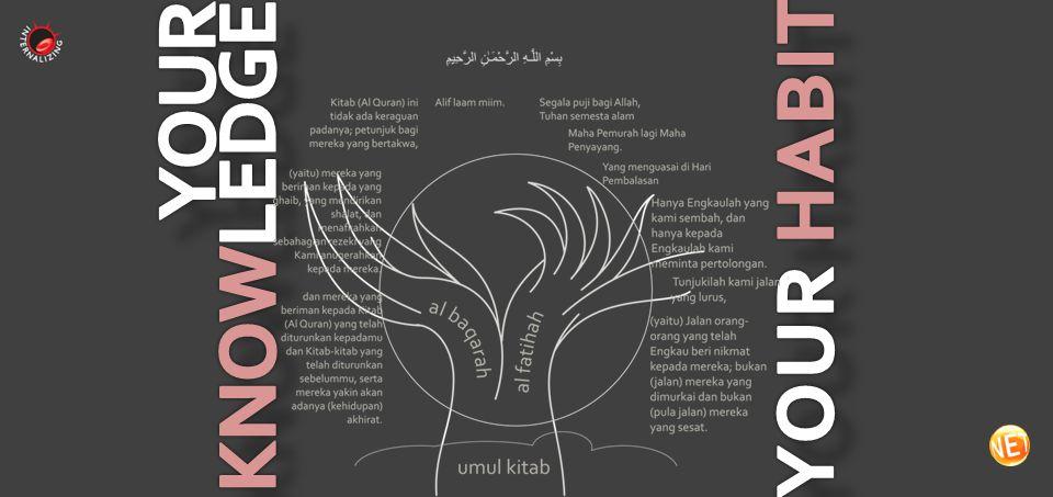  yang penting bukan masalahnya, tapi bagaimana memecahkan masalah dengan cara yang tepat menggunakan al-Qur'an  al-Qur'an menggambarkan sejarah umat; sebelum – sekarang - mendatang  al Qiyamah | 17 : inna alaina jam ahu wa qur-an sesungguhnya atas tanggungan Kamilah mengumpulkannya - di dadamu dan - membuatmu pandai membacanya  Kami menentukan konstruksi dan memerintah mengikuti konstruksi ADA APA DENGAN MASALAH