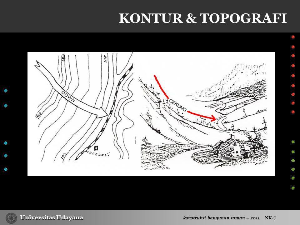 Universitas Udayana Universitas Udayana konstruksi bangunan taman – 2011 NK- 7 Garis-garis kontur memberi informasi: • bentuk –Natural (smooth) –Man made (geometris-hard) –Variasi –Cekungan (concave) –Cembung (convex) • kemiringan lereng –Landai –Curam –Seragam • elevasi Bukit (hill) Punggung bukit Saddle Spur Tebing (cliff) Lembah (valley) Alur air (stream bed) Swale Depression Selokan (ditch/gutter) Retaining wall Culvert Undakan (steps) Jalan (roadway) Kanstin (curbs) KONTUR & TOPOGRAFI