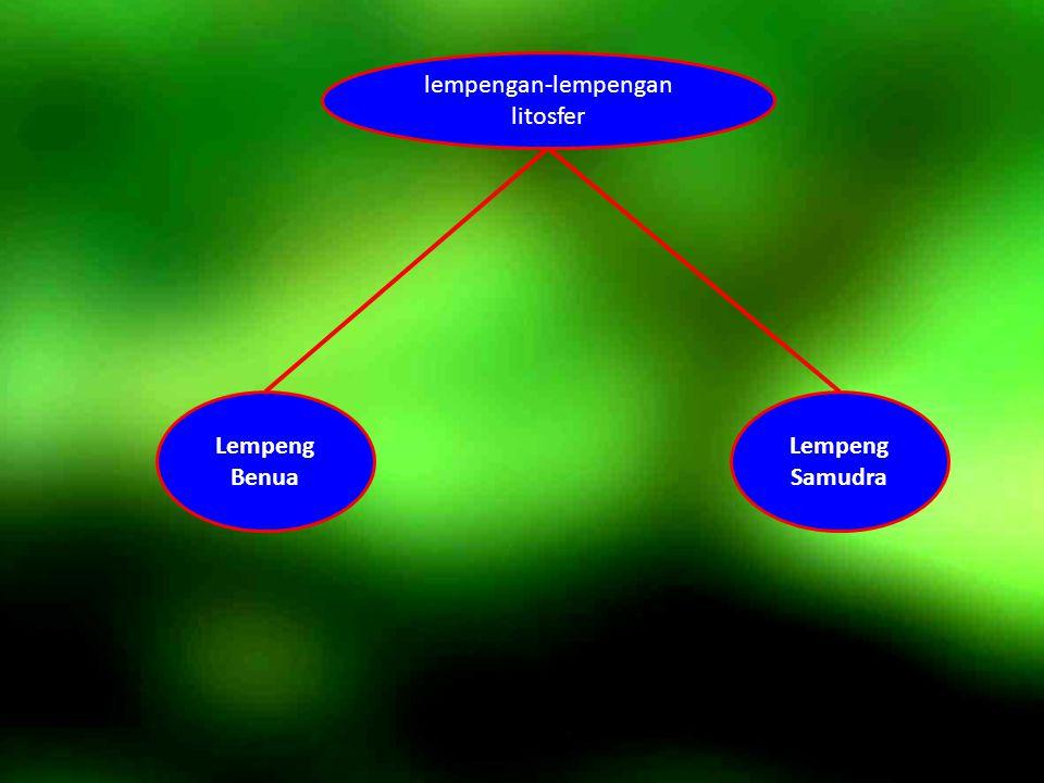 lempengan-lempengan litosfer Lempeng Benua Lempeng Samudra