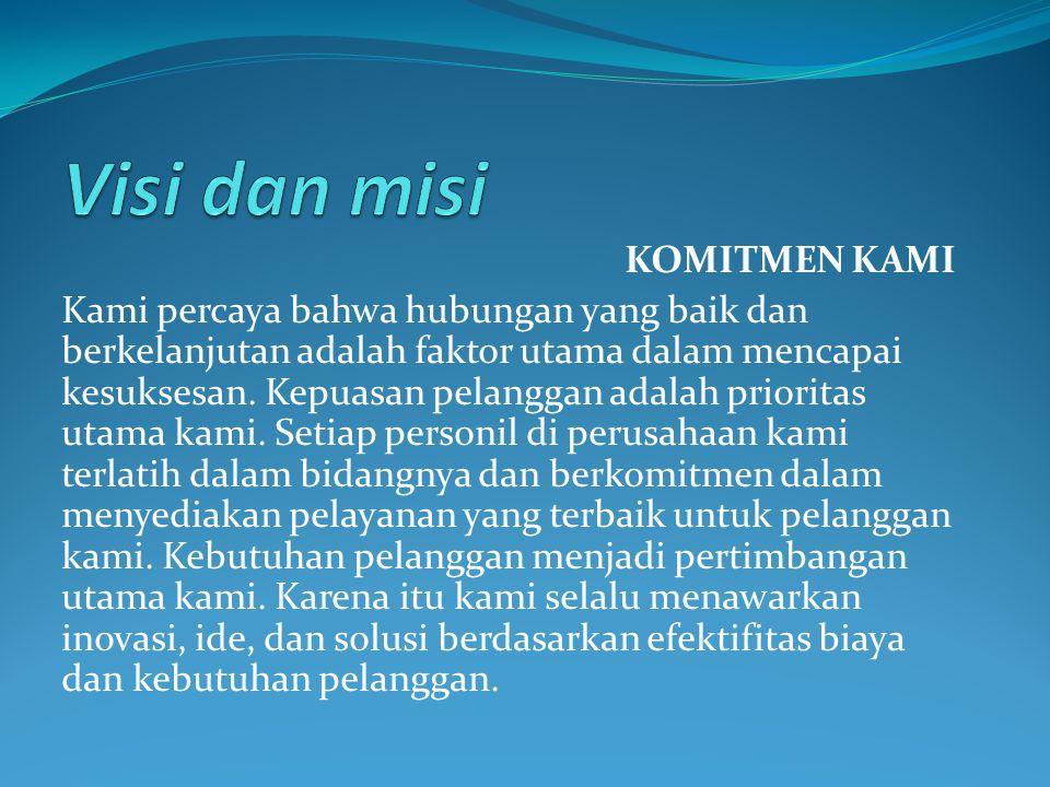 No.Document Remark 1 Surat Keterangan Domisili Perusahaan No.