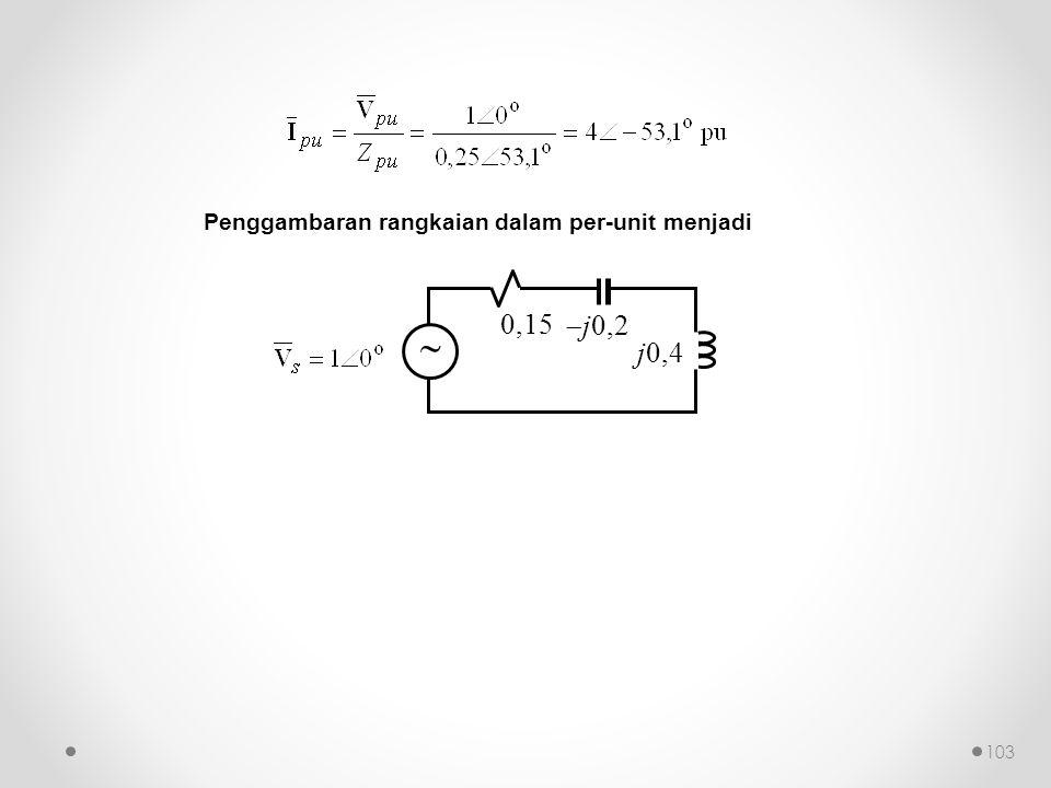Penggambaran rangkaian dalam per-unit menjadi 0,15  j0,2 j0,4  103