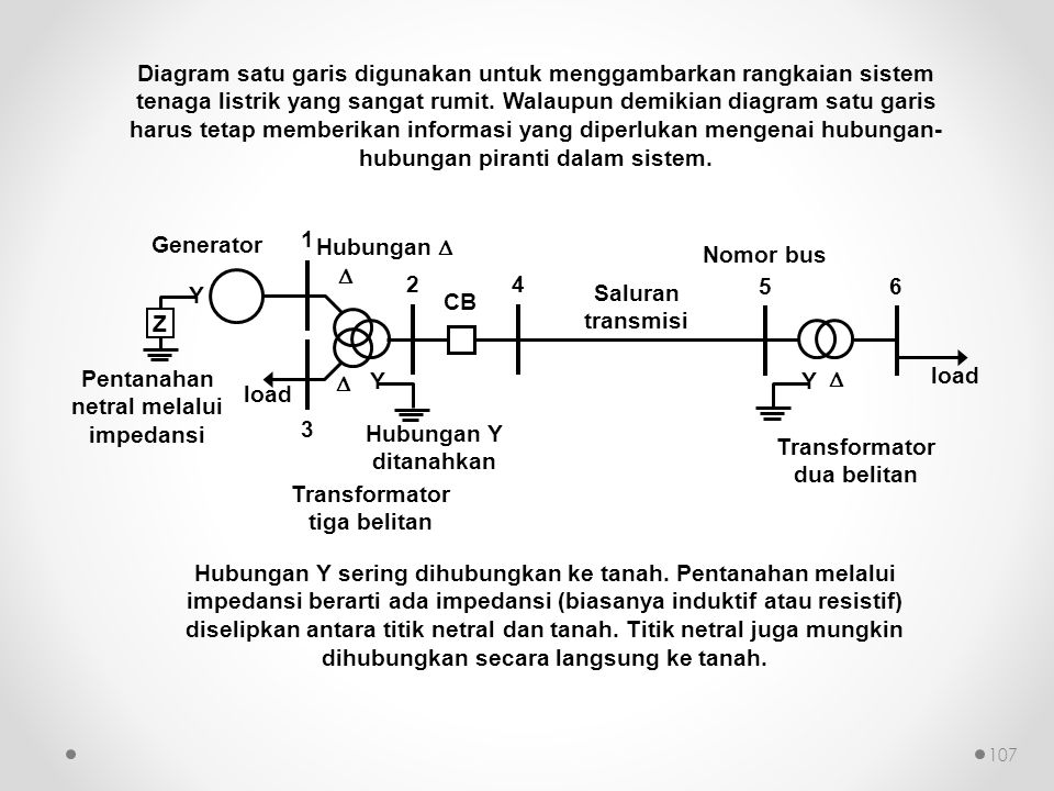 Diagram satu garis digunakan untuk menggambarkan rangkaian sistem tenaga listrik yang sangat rumit. Walaupun demikian diagram satu garis harus tetap m