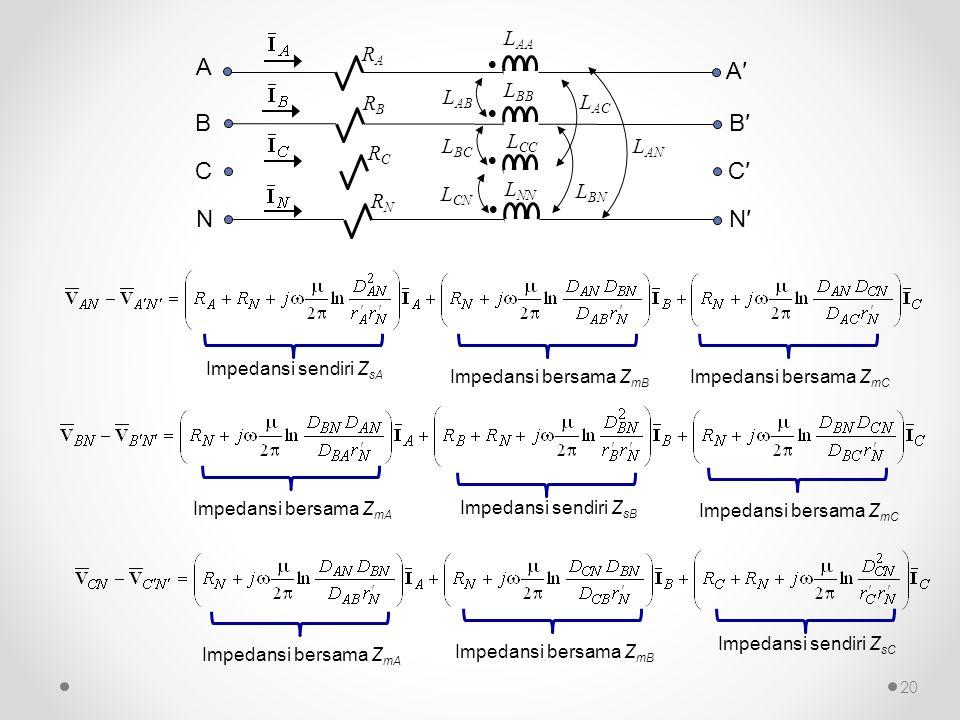    L AB L BC RCRC  L AA L BB L CC L NN L CN L AC L BN L AN RARA RBRB RNRN A B C NN′ C′ B′ A′ Impedansi bersama Z mB Impedansi sendiri Z sA Impedan
