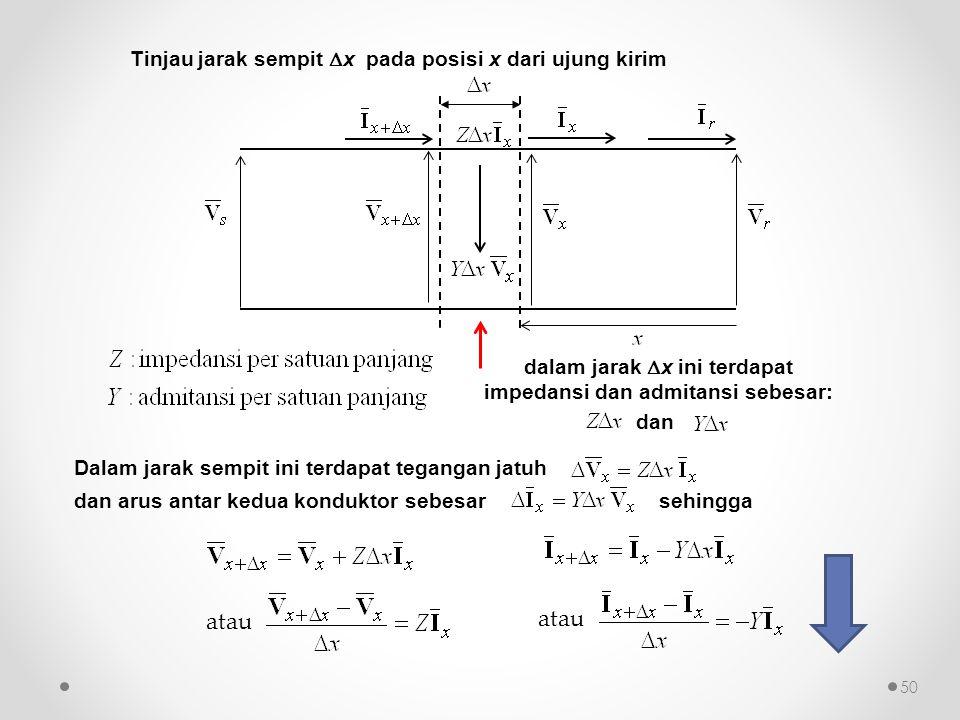 Tinjau jarak sempit  x pada posisi x dari ujung kirim Dalam jarak sempit ini terdapat tegangan jatuh dan arus antar kedua konduktor sebesar sehingga