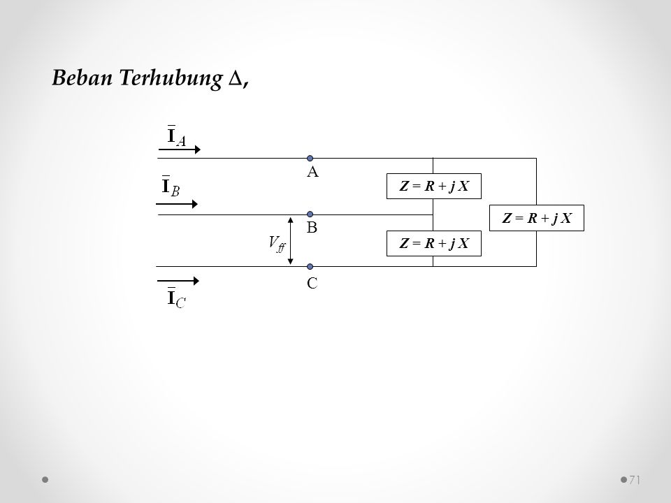 Beban Terhubung , V ff A B C Z = R + j X 71