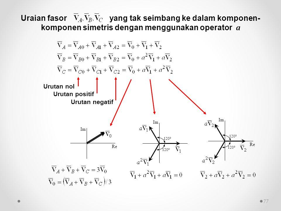 Uraian fasor yang tak seimbang ke dalam komponen- komponen simetris dengan menggunakan operator a 77 Urutan nol Urutan positif Urutan negatif Im Re 12