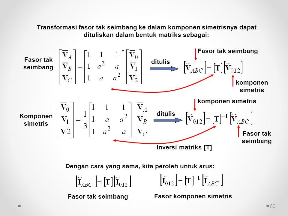 Transformasi fasor tak seimbang ke dalam komponen simetrisnya dapat dituliskan dalam bentuk matriks sebagai: 80 Dengan cara yang sama, kita peroleh un