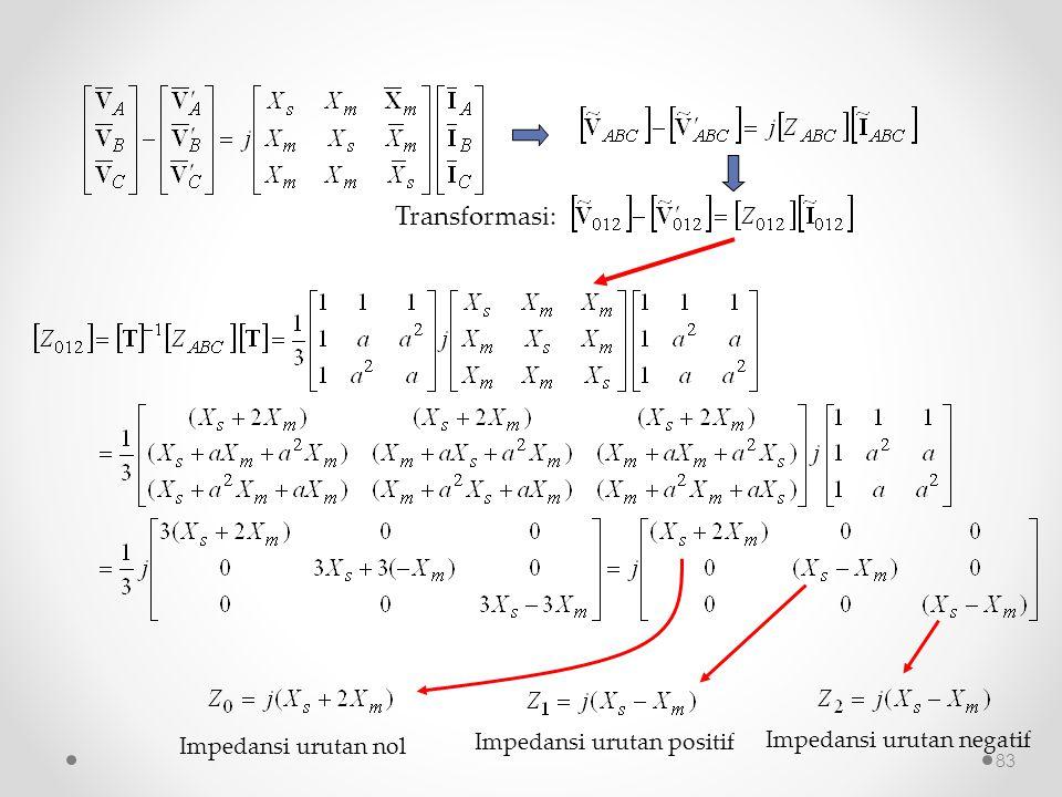 Transformasi: Impedansi urutan nol Impedansi urutan positif Impedansi urutan negatif 83