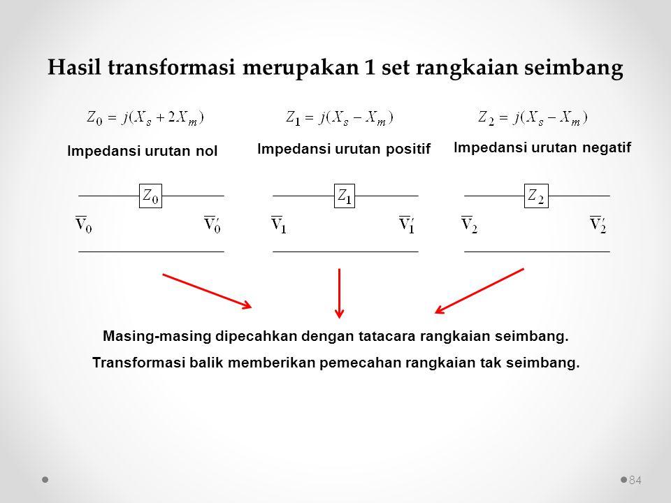 Impedansi urutan nol Impedansi urutan positif Impedansi urutan negatif Masing-masing dipecahkan dengan tatacara rangkaian seimbang. Transformasi balik