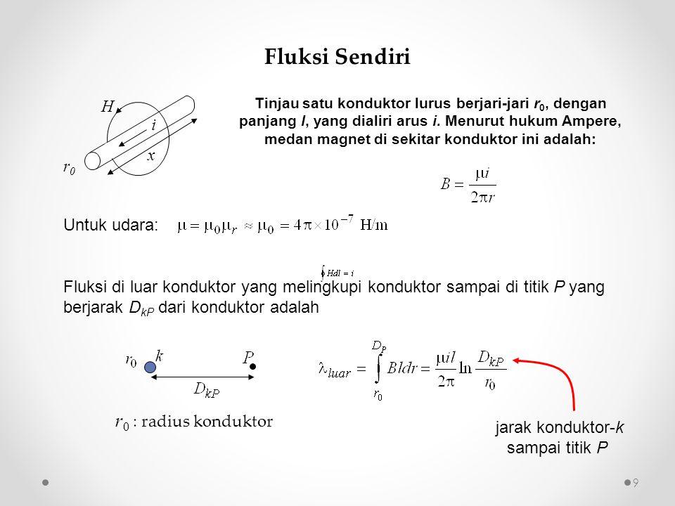 Tinjau satu konduktor lurus berjari-jari r 0, dengan panjang l, yang dialiri arus i. Menurut hukum Ampere, medan magnet di sekitar konduktor ini adala
