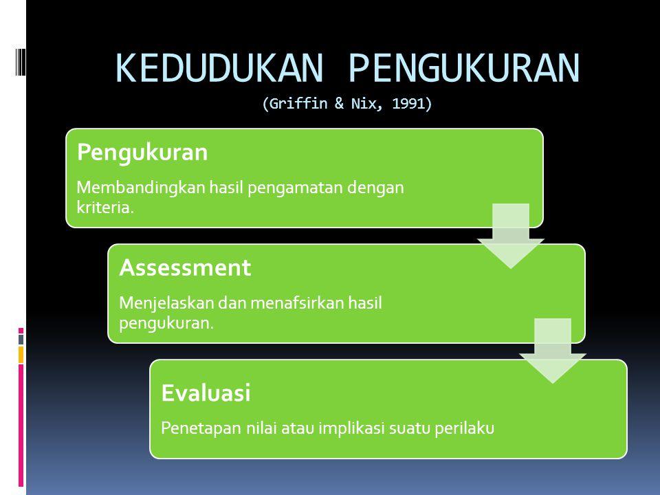 KEDUDUKAN PENGUKURAN (Griffin & Nix, 1991) Pengukuran Membandingkan hasil pengamatan dengan kriteria.