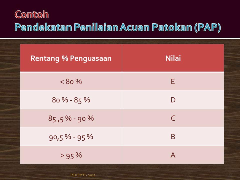 PEKERTI - 201127 Rentang % PenguasaanNilai < 80 %E 80 % - 85 %D 85,5 % - 90 %C 90,5 % - 95 %B > 95 %A