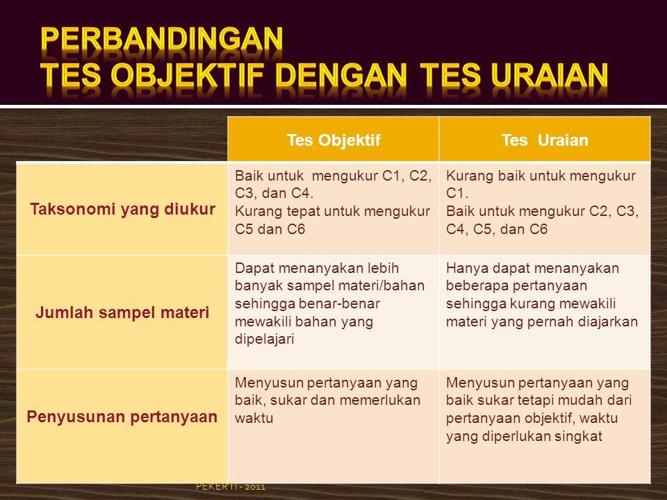Tes ObjektifTes Uraian Taksonomi yang diukur Baik untuk mengukur C1, C2, C3, dan C4.