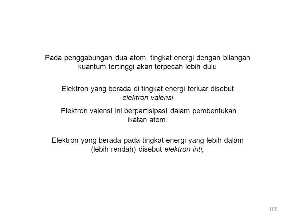 Pada penggabungan dua atom, tingkat energi dengan bilangan kuantum tertinggi akan terpecah lebih dulu Elektron yang berada di tingkat energi terluar d