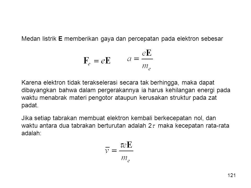Medan listrik E memberikan gaya dan percepatan pada elektron sebesar Karena elektron tidak terakselerasi secara tak berhingga, maka dapat dibayangkan