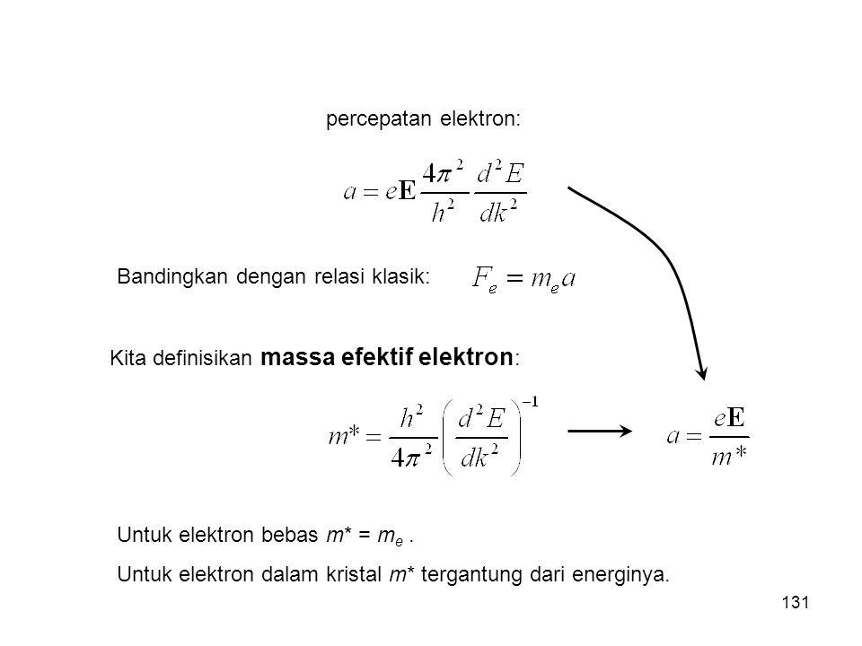 percepatan elektron: Bandingkan dengan relasi klasik: Kita definisikan massa efektif elektron : Untuk elektron bebas m* = m e. Untuk elektron dalam kr