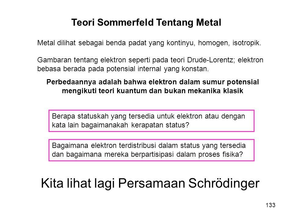 Metal dilihat sebagai benda padat yang kontinyu, homogen, isotropik. Gambaran tentang elektron seperti pada teori Drude-Lorentz; elektron bebasa berad